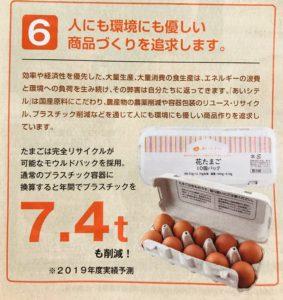 卵のチラシの説明